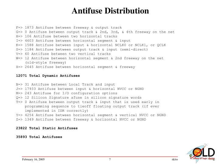 Antifuse Distribution