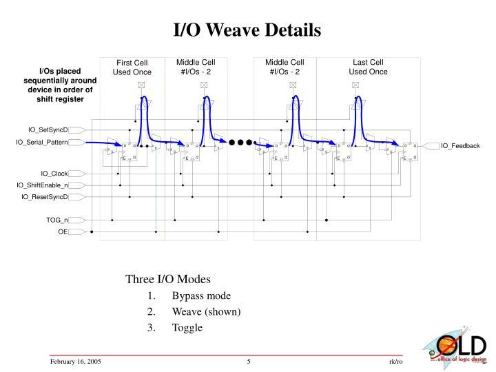 I/O Weave Details