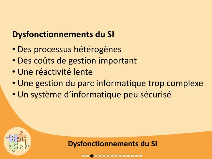 Dysfonctionnements du SI