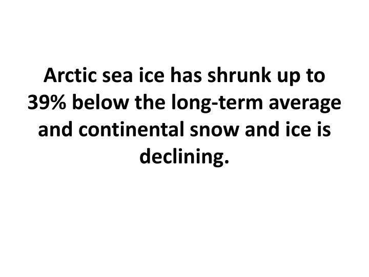 Arctic sea ice has shrunk up to 39% below the long-term average and continental snow and ice is declining.