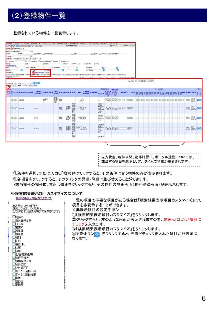 (2)登録物件一覧