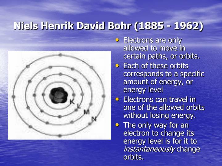 Niels Henrik David Bohr (1885 - 1962)