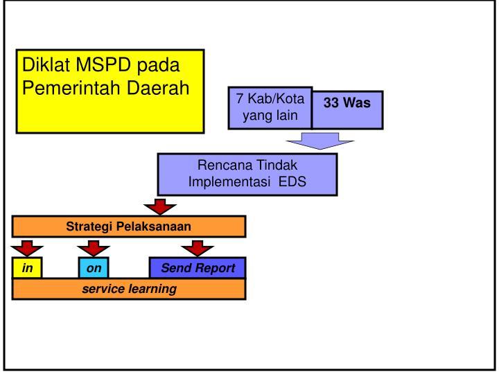 Diklat MSPD pada Pemerintah Daerah