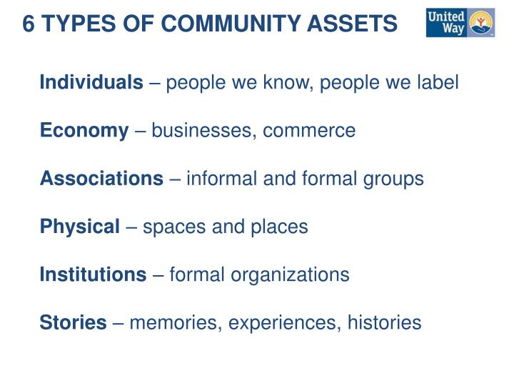 6 TYPES OF COMMUNITY ASSETS