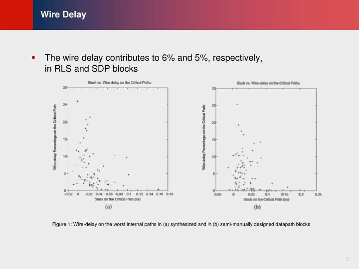 Wire Delay