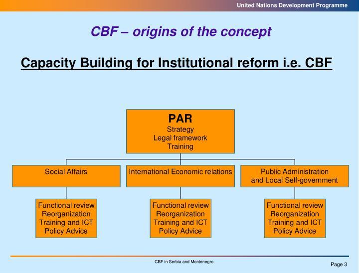 Capacity Building for Institutional reform i.e. CBF