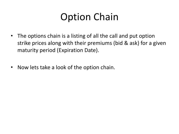 Option Chain