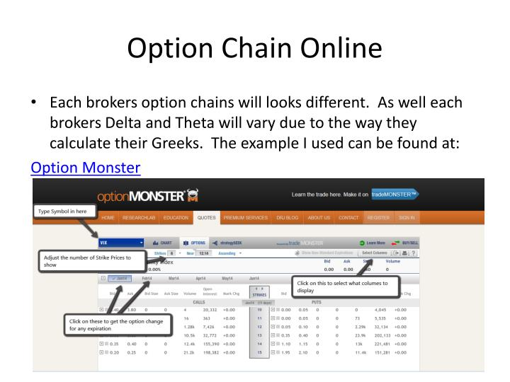 Option Chain Online