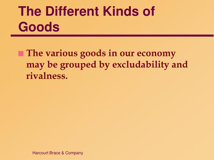 The Different Kinds of Goods