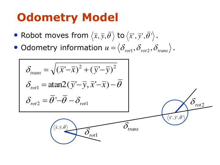 Odometry Model