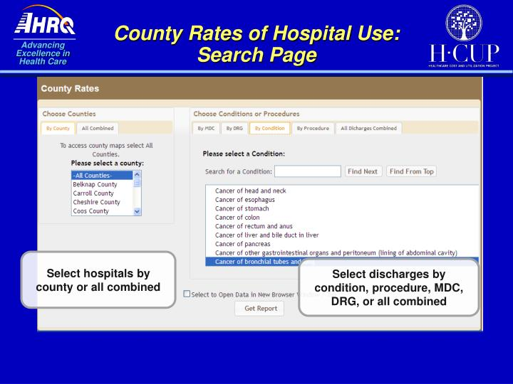 County Rates of Hospital