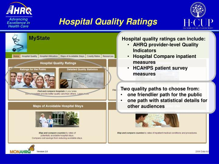 Hospital Quality Ratings