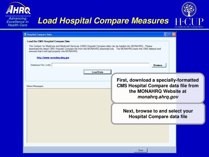 Load Hospital Compare Measures