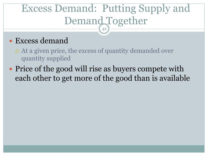 Excess Demand:  Putting Supply and Demand Together