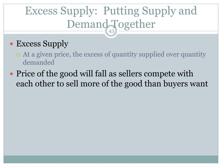 Excess Supply:  Putting Supply and Demand Together