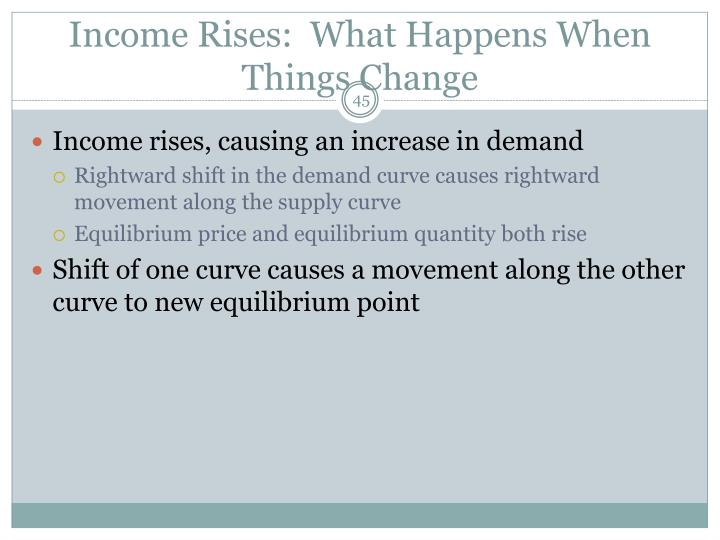 Income Rises:  What Happens When Things Change