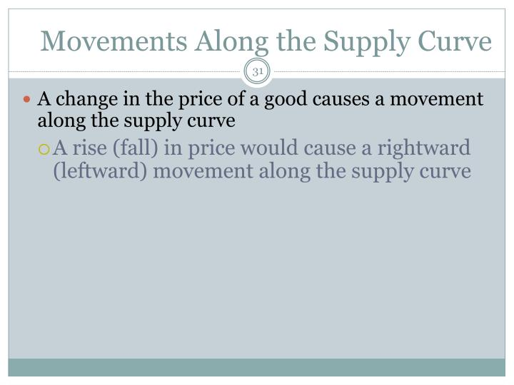 Movements Along the Supply Curve