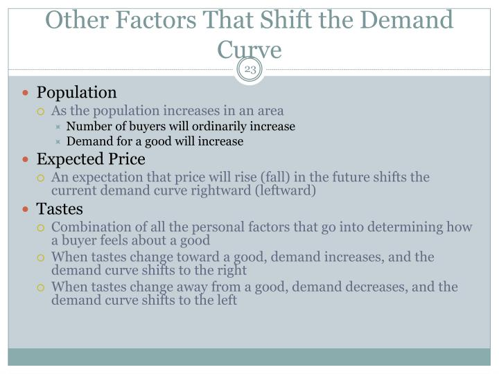 Other Factors That Shift the Demand Curve