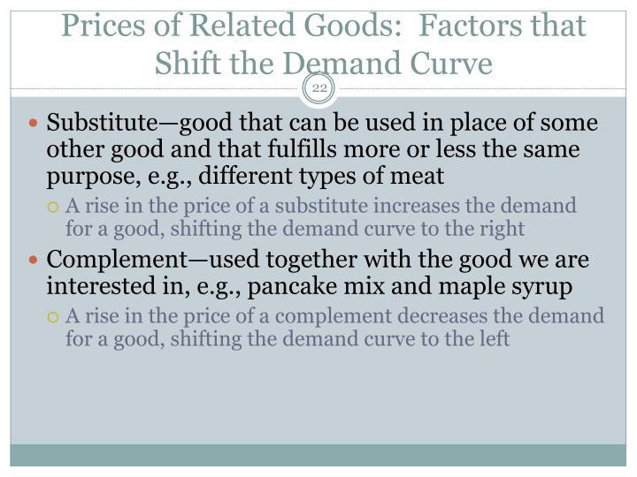 Prices of Related Goods:  Factors that Shift the Demand Curve