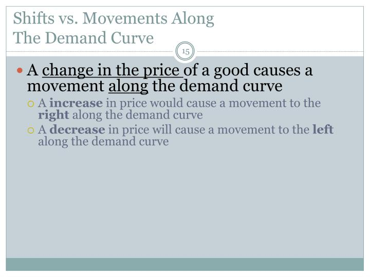 Shifts vs. Movements Along
