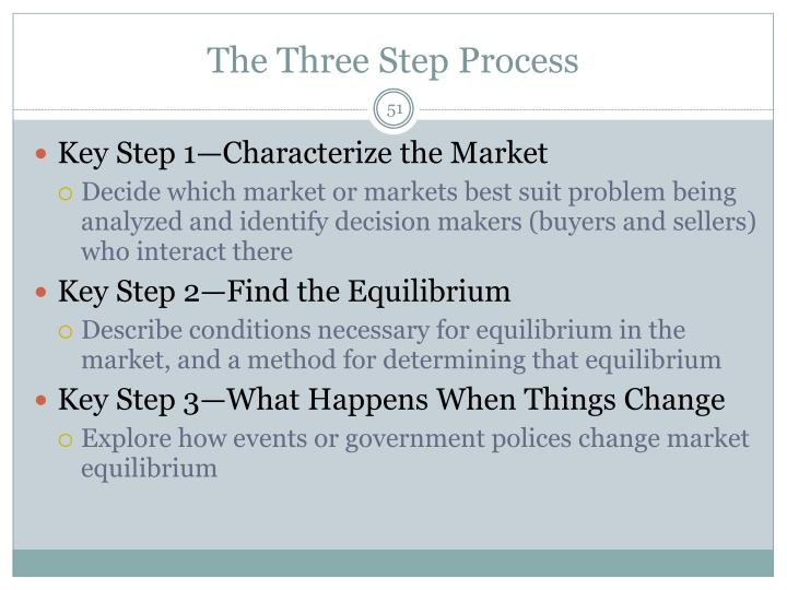 The Three Step Process