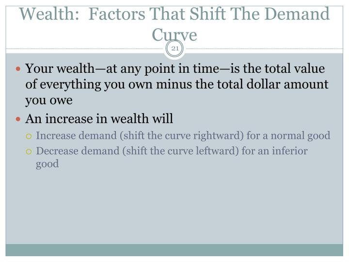 Wealth:  Factors That Shift The Demand Curve