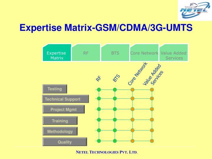 Expertise Matrix-GSM/CDMA/3G-UMTS