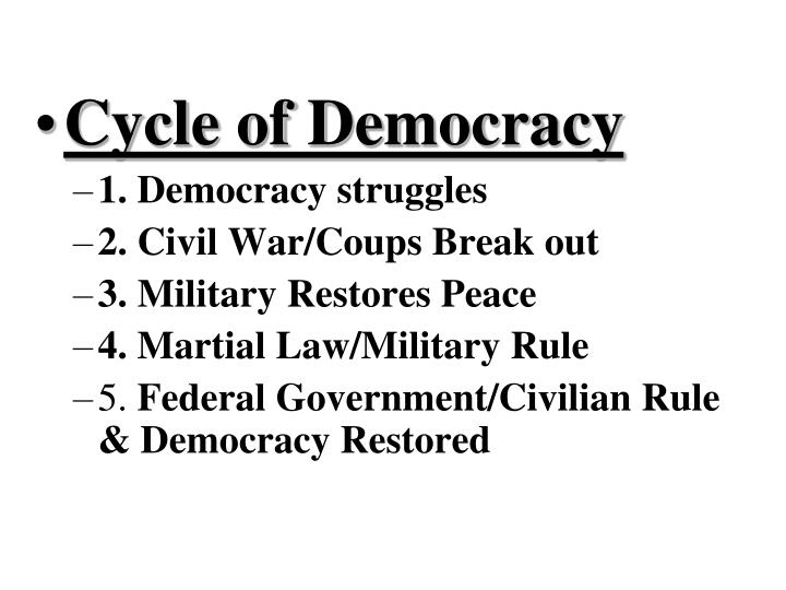 Cycle of Democracy