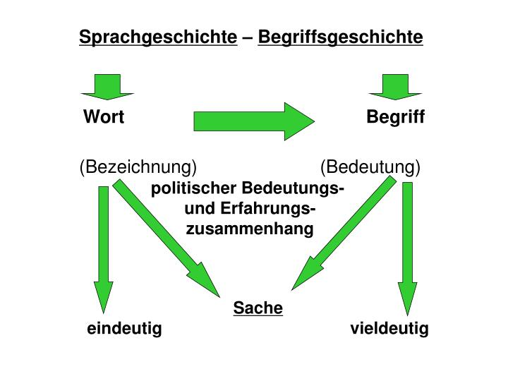 Sprachgeschichte