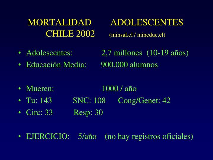 MORTALIDAD        ADOLESCENTES