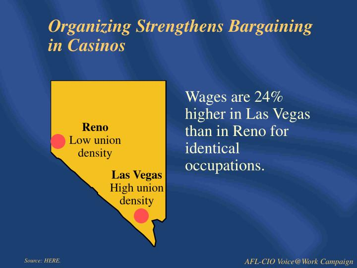 Wages are 24% higher in Las Vegas than in Reno for identical occupations.