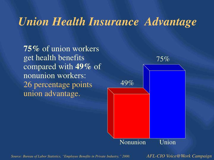 Union Health Insurance  Advantage