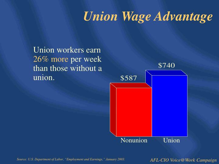 Union wage advantage