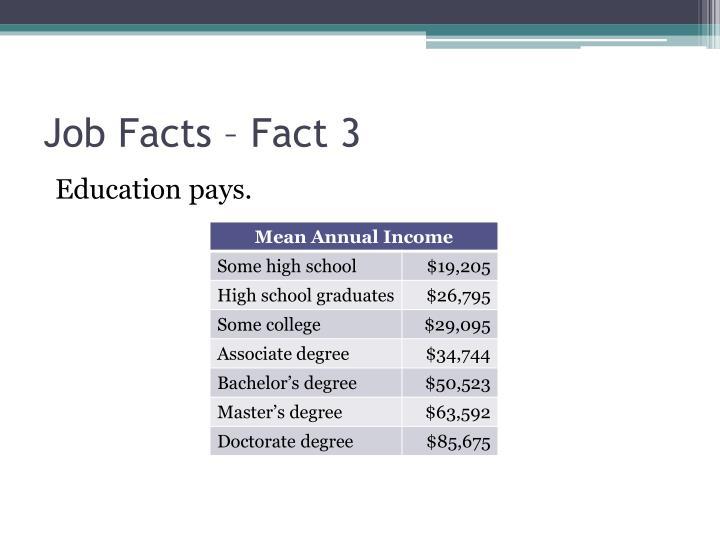 Job Facts – Fact 3