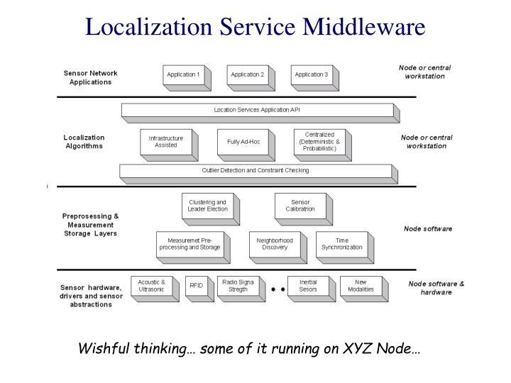 Localization Service Middleware