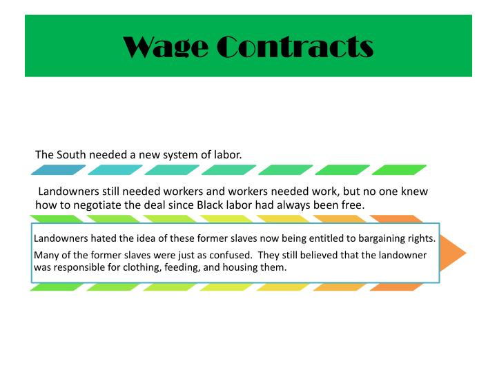 Wage Contracts
