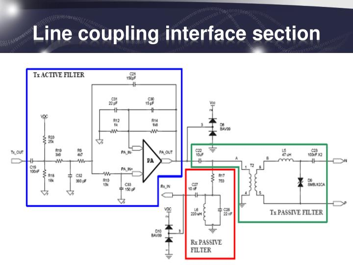 Line coupling interface section