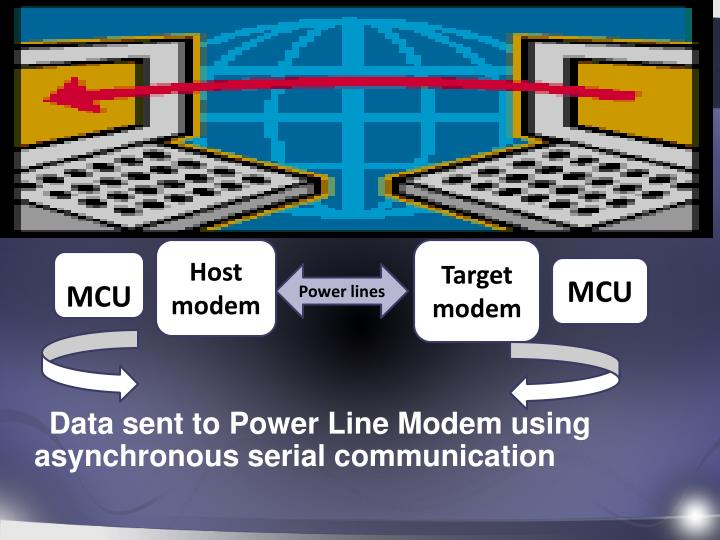 Data sent to Power Line Modem using         asynchronous serial communication