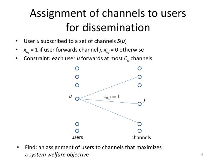 Assignment of channels to users