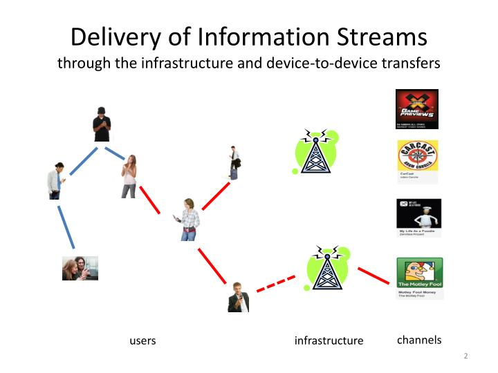 Delivery of information streams through the infrastructure and device to device transfers