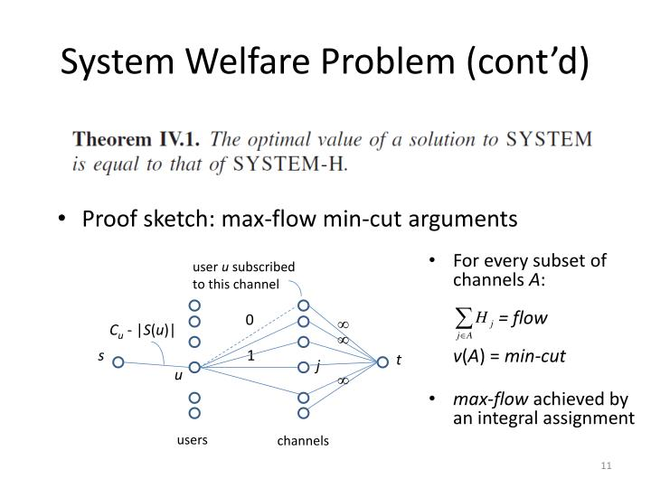 System Welfare Problem (cont'd)