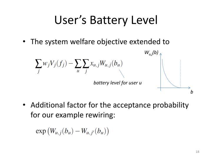 User's Battery Level