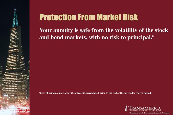 Protection From Market Risk