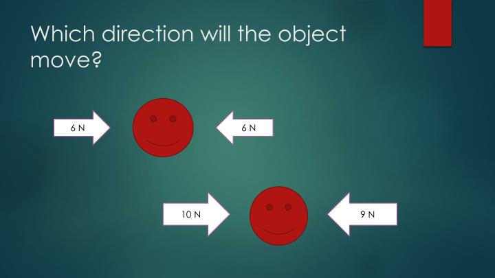 Which direction will the object move?