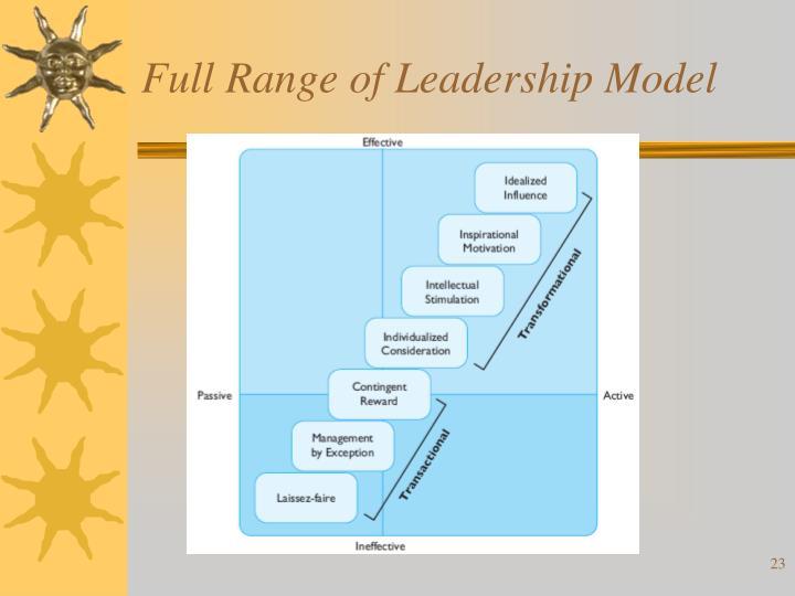 Full Range of Leadership Model