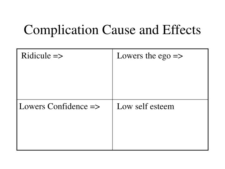 Complication Cause and Effects