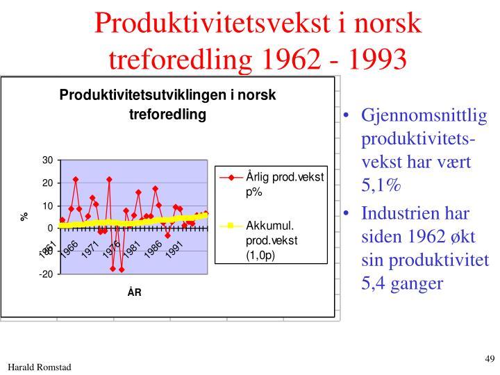 Produktivitetsvekst i norsk treforedling 1962 - 1993