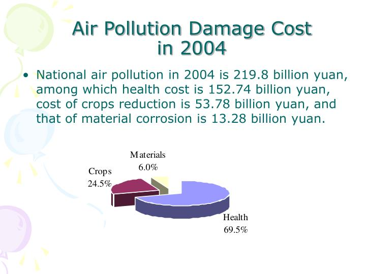 Air Pollution Damage Cost