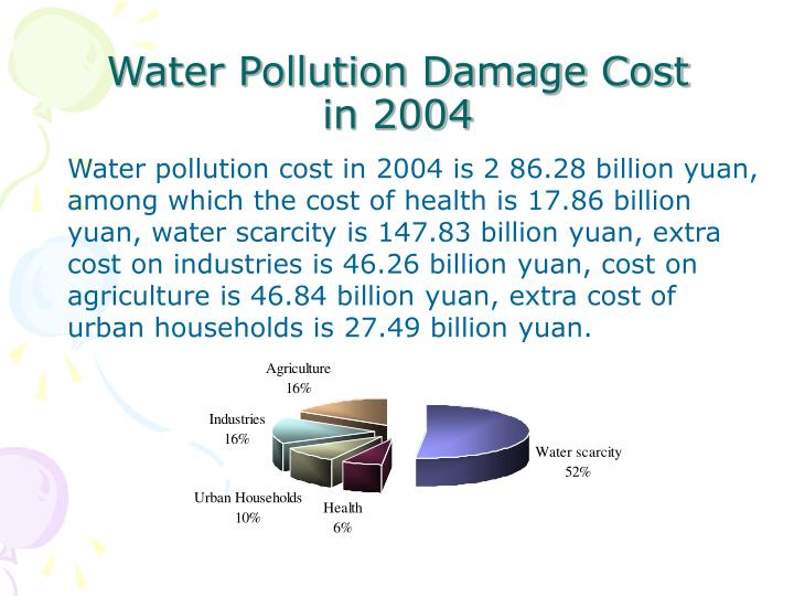 Water Pollution Damage Cost