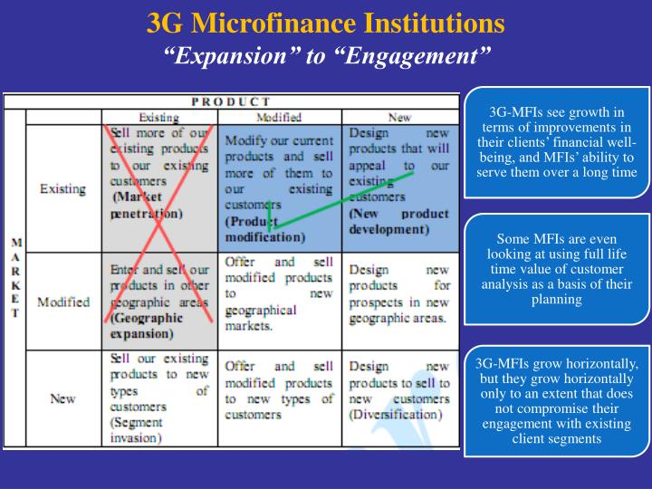 3G Microfinance Institutions